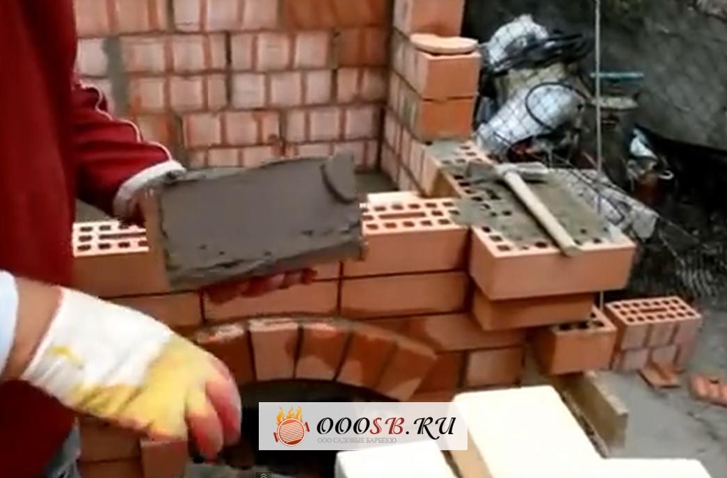 Строим барбекю и печи-камины своими руками: выбираем материалы, чертежи и делаем кладку