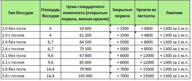 price-kvadrat