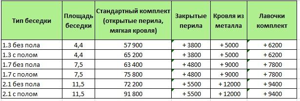 price-shestigran