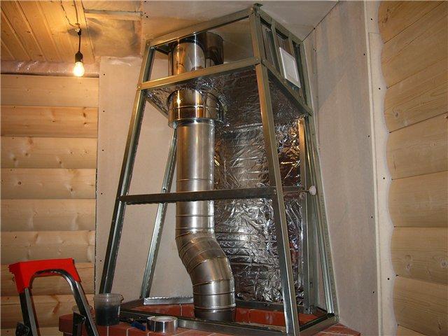 теплоизоляция дымохода камина